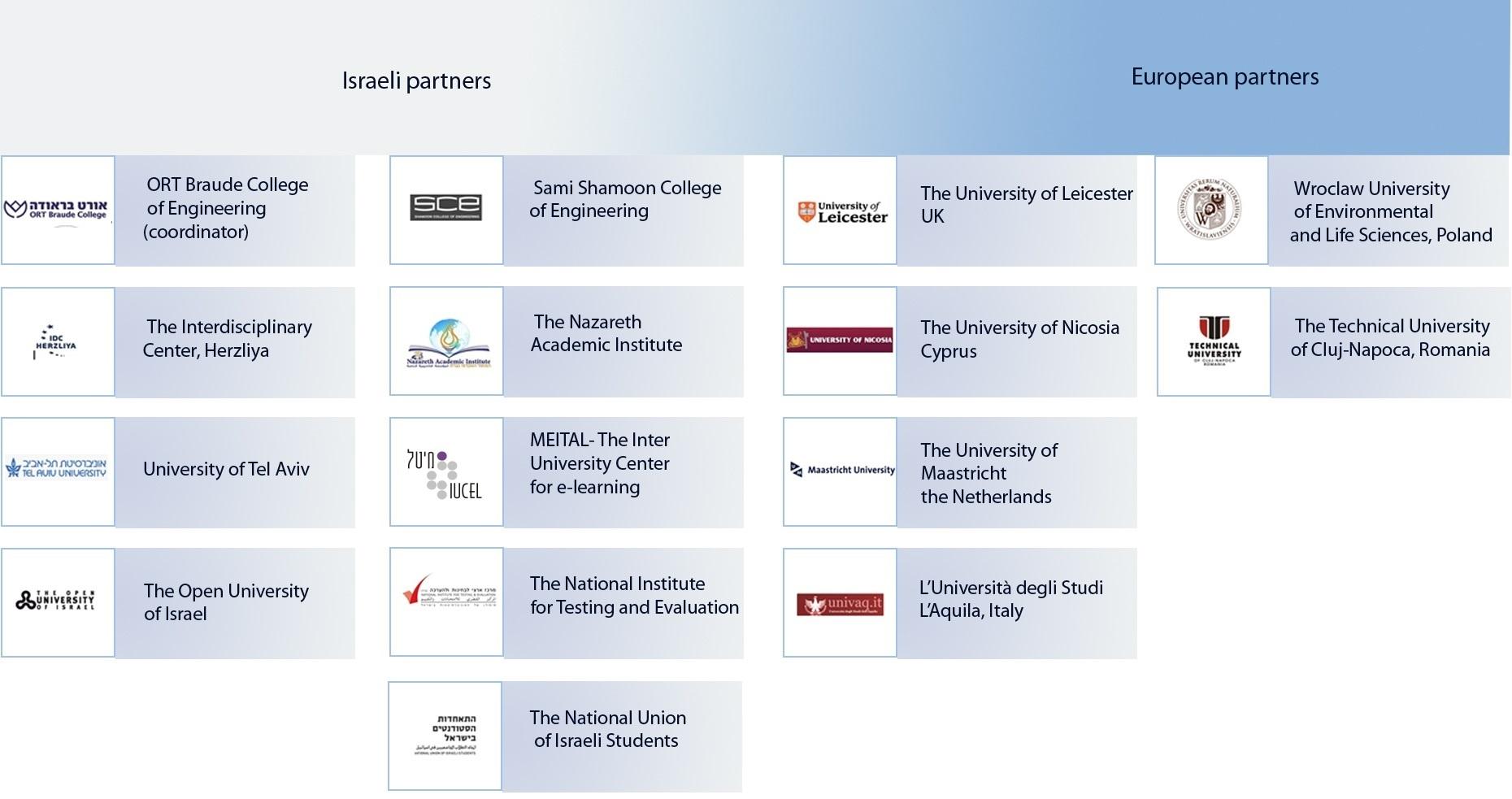 partners copy